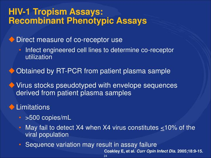 HIV-1 Tropism Assays: