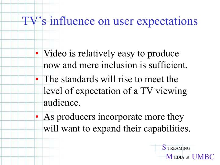 TV's influence on user expectations