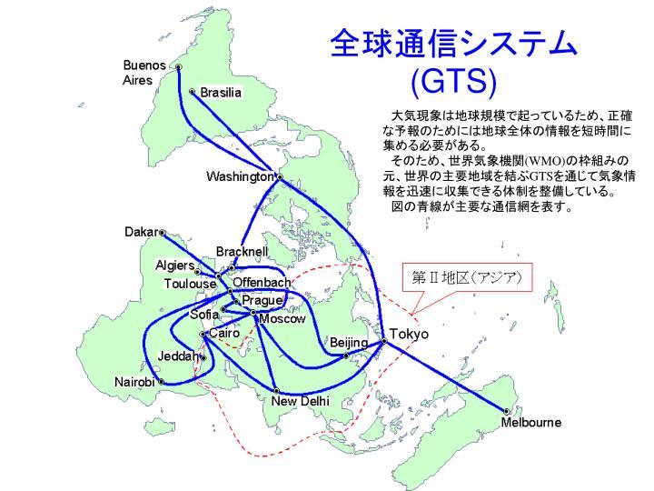 全球通信システム