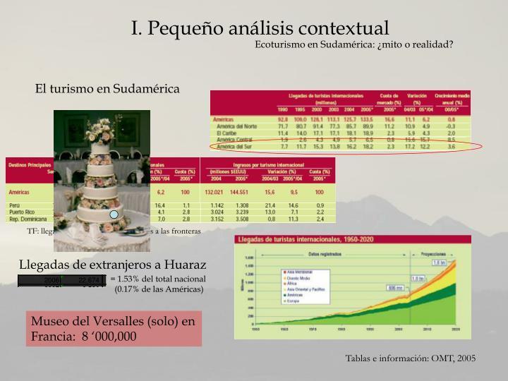 I. Pequeño análisis contextual