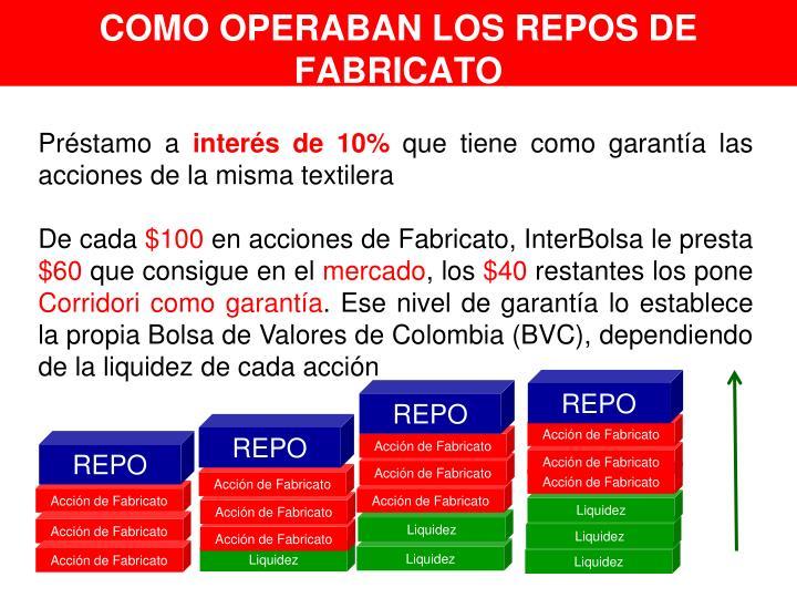 COMO OPERABAN LOS REPOS DE FABRICATO