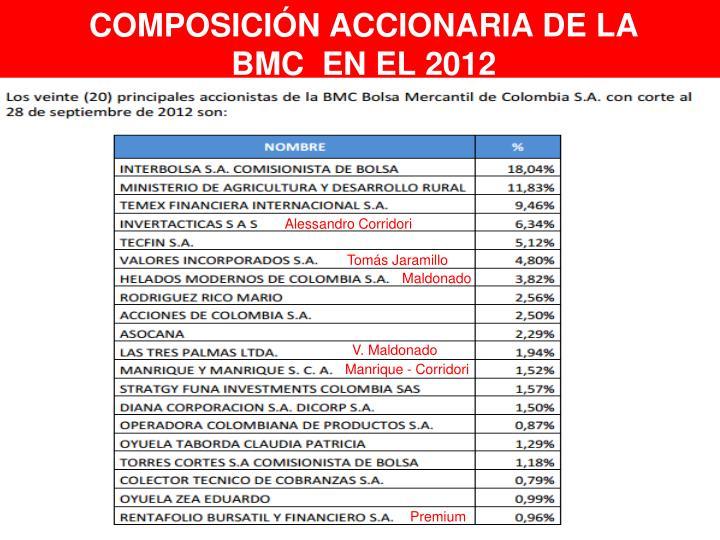 COMPOSICIÓN ACCIONARIA DE LA