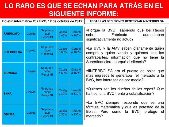 Boletín informativo 237 BVC, 12 de octubre de 2012