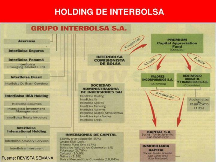 HOLDING DE INTERBOLSA