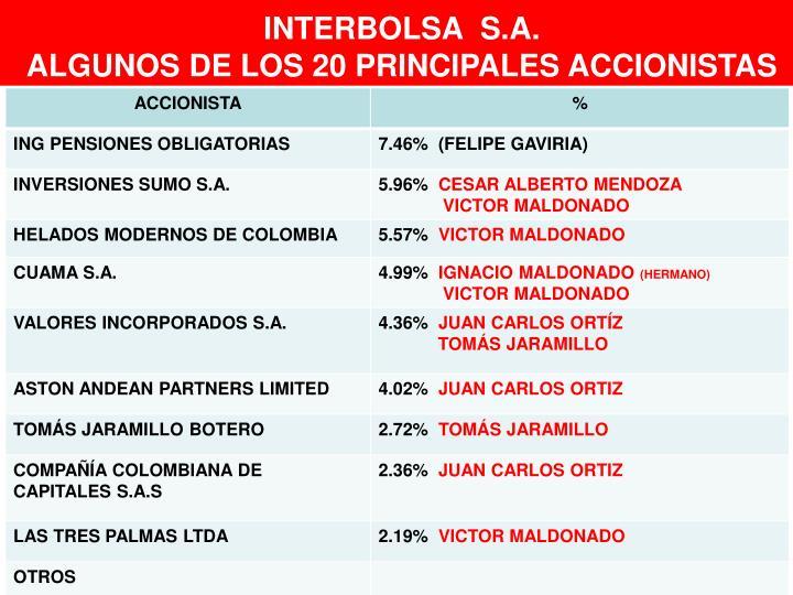 INTERBOLSA  S.A.