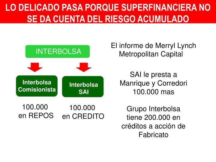 LO DELICADO PASA PORQUE SUPERFINANCIERA NO SE DA CUENTA DEL RIESGO ACUMULADO