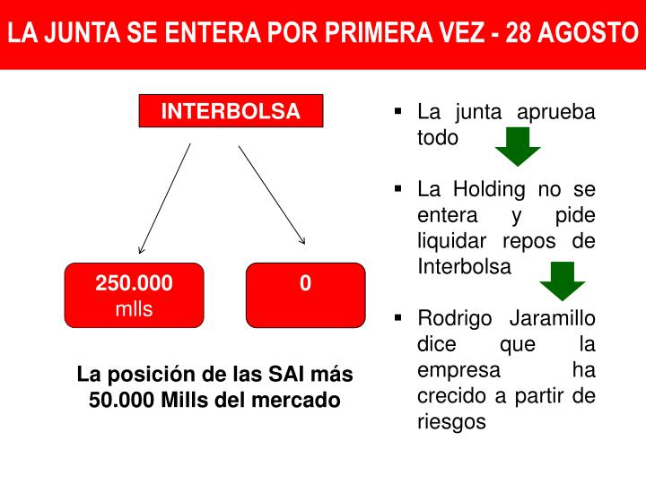 LA JUNTA SE ENTERA POR PRIMERA VEZ - 28 AGOSTO