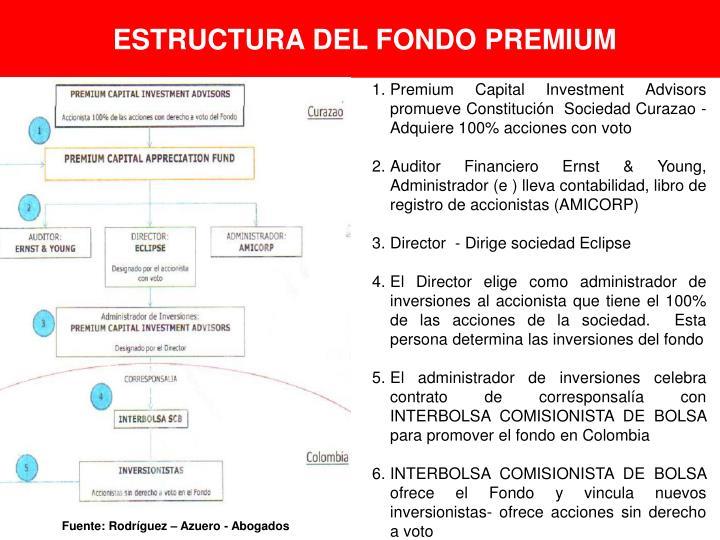 ESTRUCTURA DEL FONDO PREMIUM