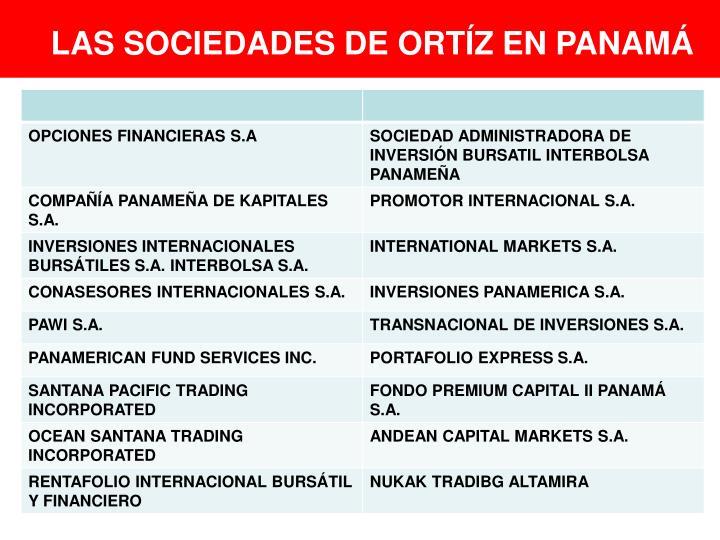 LAS SOCIEDADES DE ORTÍZ EN PANAMÁ