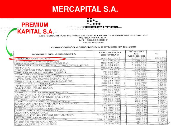 MERCAPITAL S.A.