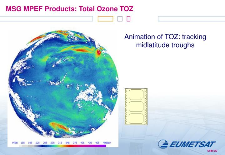 MSG MPEF Products: Total Ozone TOZ