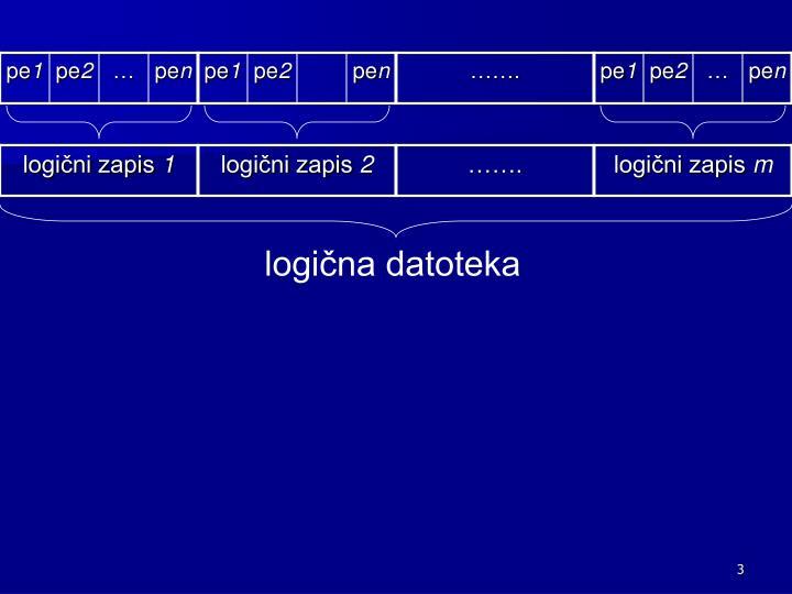 logična datoteka