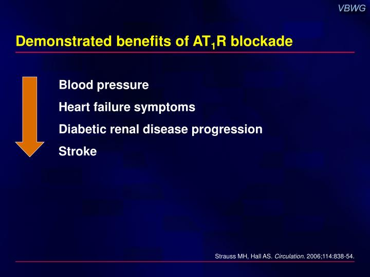 Demonstrated benefits of AT