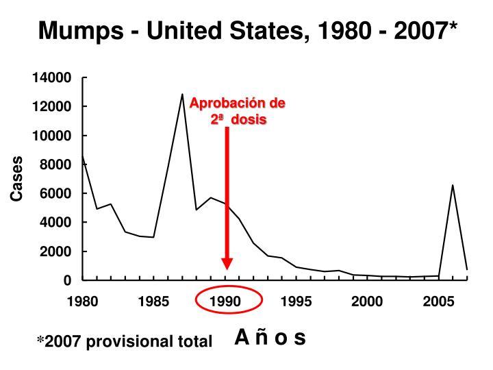 Mumps - United States, 1980 - 2007*