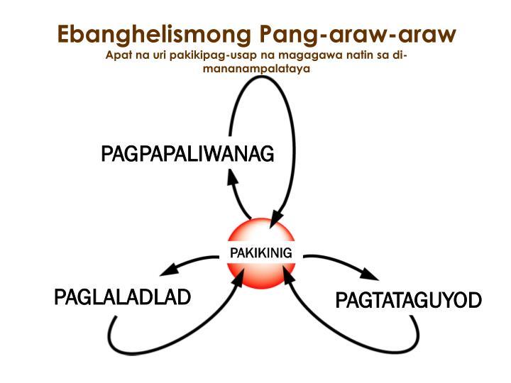 Ebanghelismong Pang-araw-araw