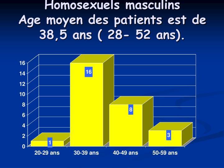 Homosexuels masculins