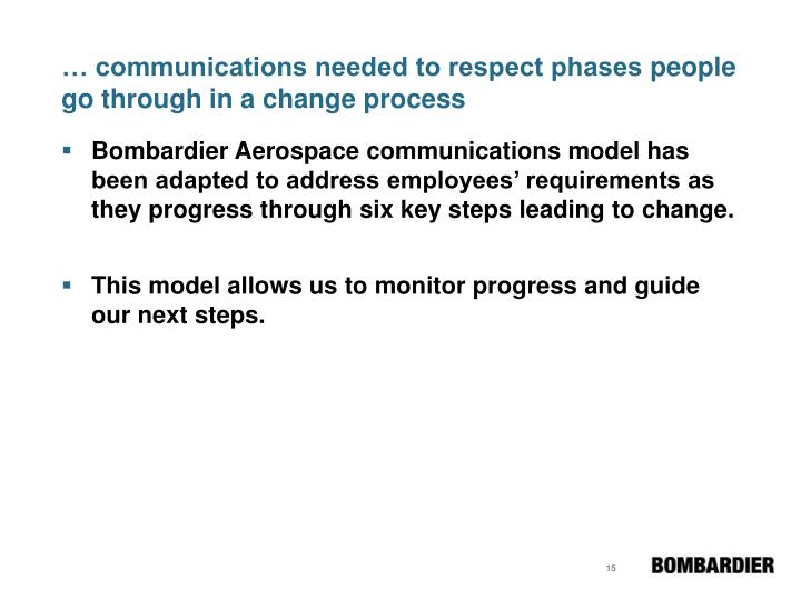 … communications needed to respect phases