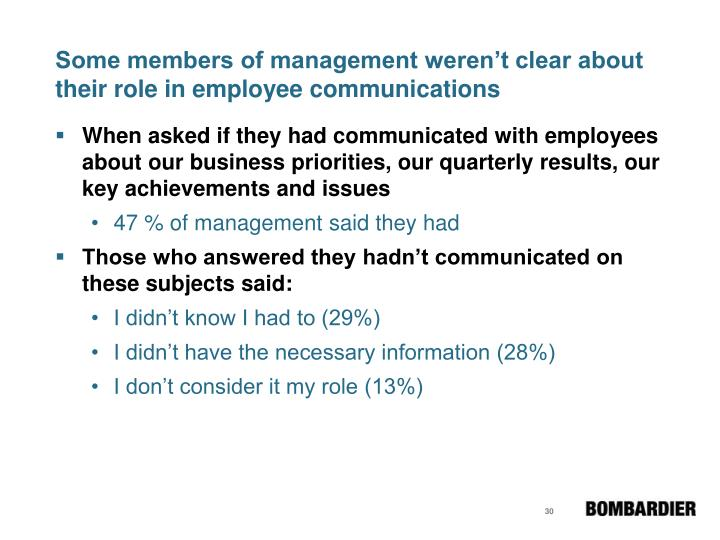 Some members of management weren't clear about their role in employee communications