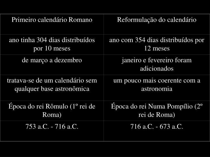 Primeiro calendário Romano