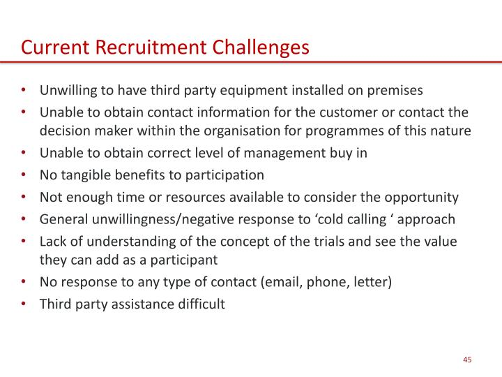 Current Recruitment Challenges