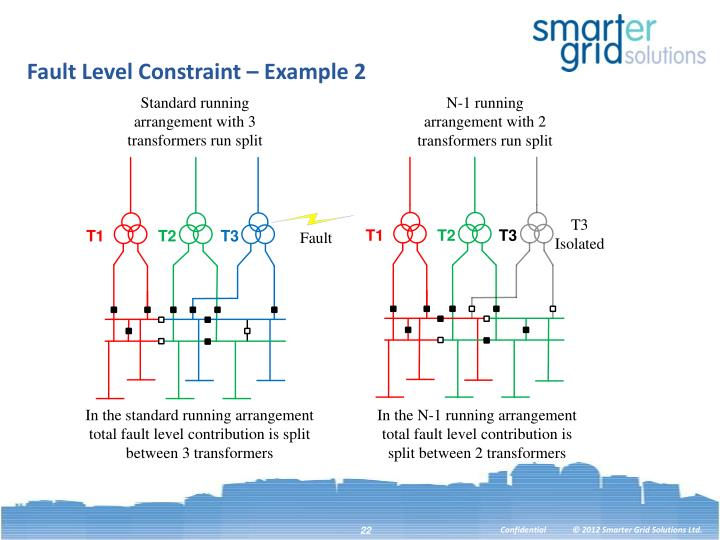 Fault Level Constraint – Example 2