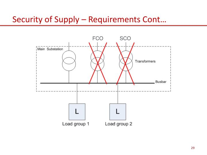 Security of Supply – Requirements Cont…