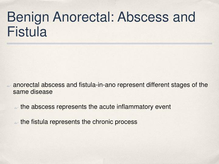 Benign Anorectal: Abscess and Fistula