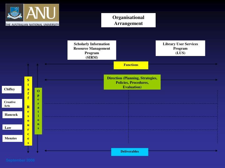 Organisational Arrangement