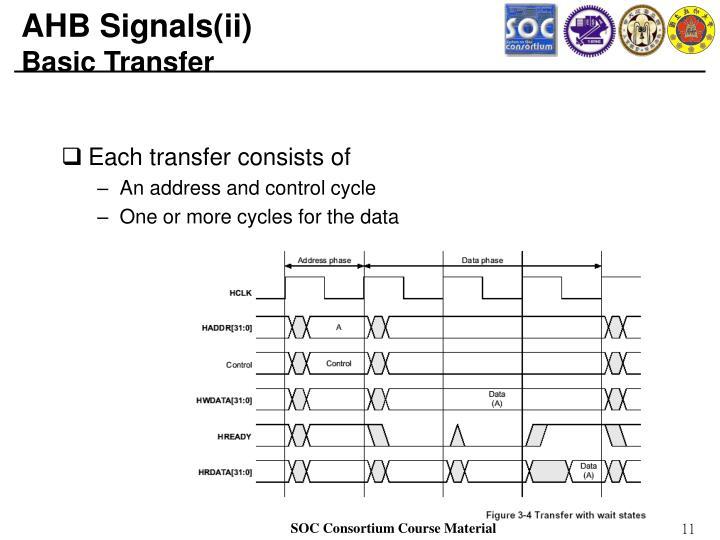 AHB Signals(ii)