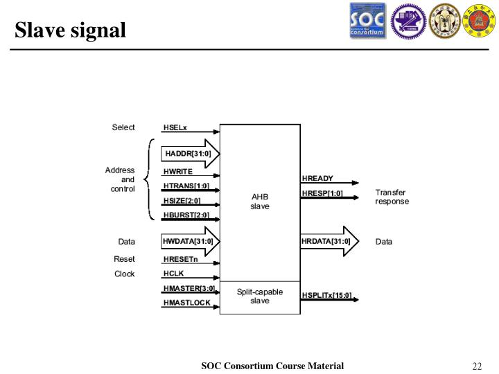 Slave signal