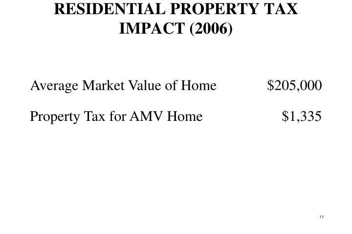 RESIDENTIAL PROPERTY TAX IMPACT (2006)
