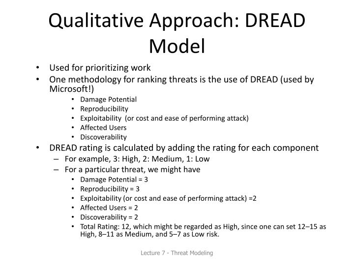 Qualitative Approach: DREAD Model