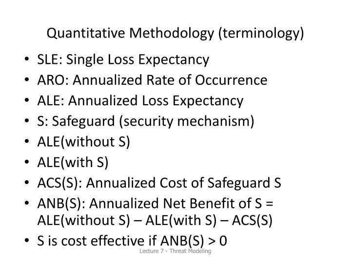 Quantitative Methodology (terminology)