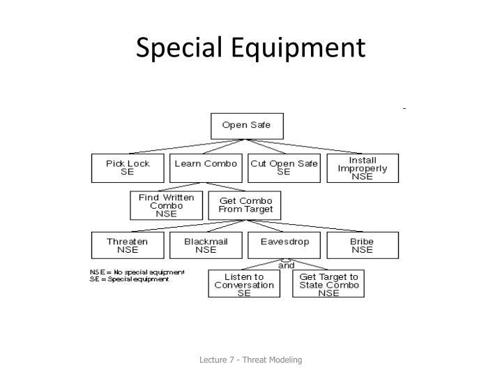 Special Equipment