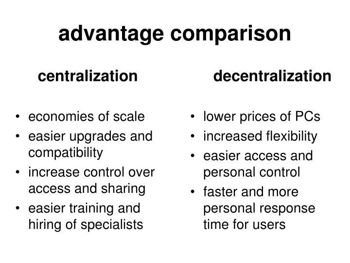 centralization