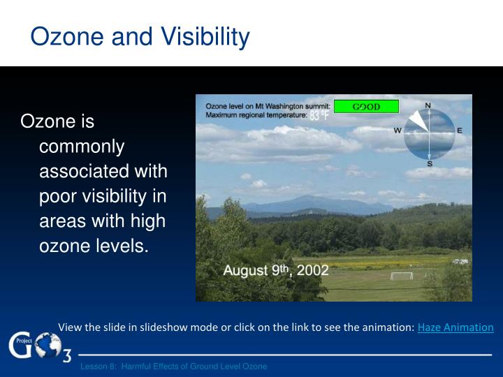 Ozone and Visibility