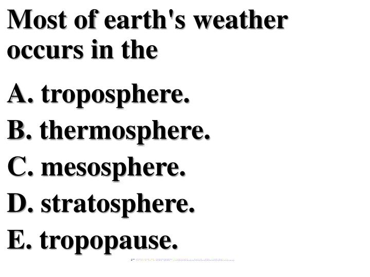Most of earth's weather occurs in