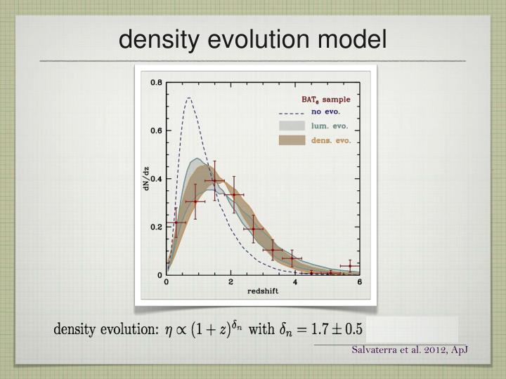 density evolution model