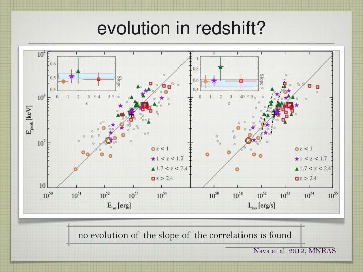 no evolution of the slope of the correlations is found