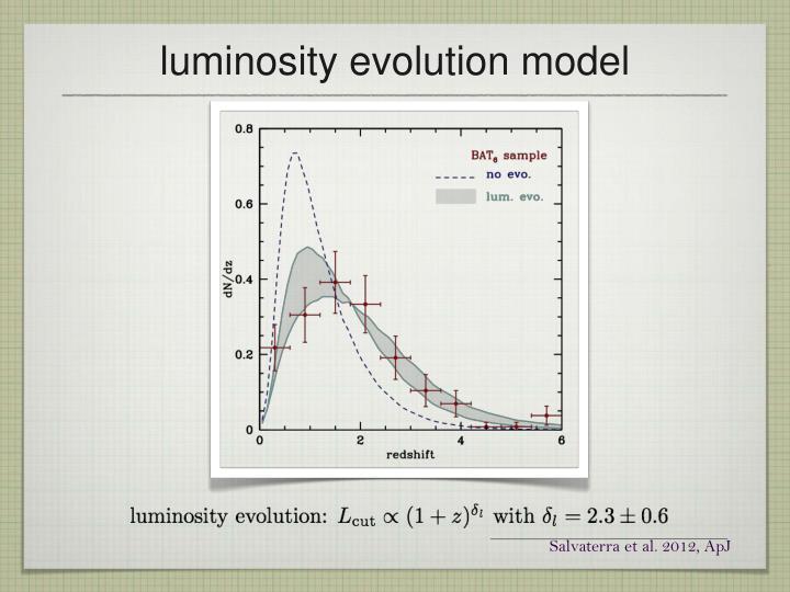 luminosity evolution model