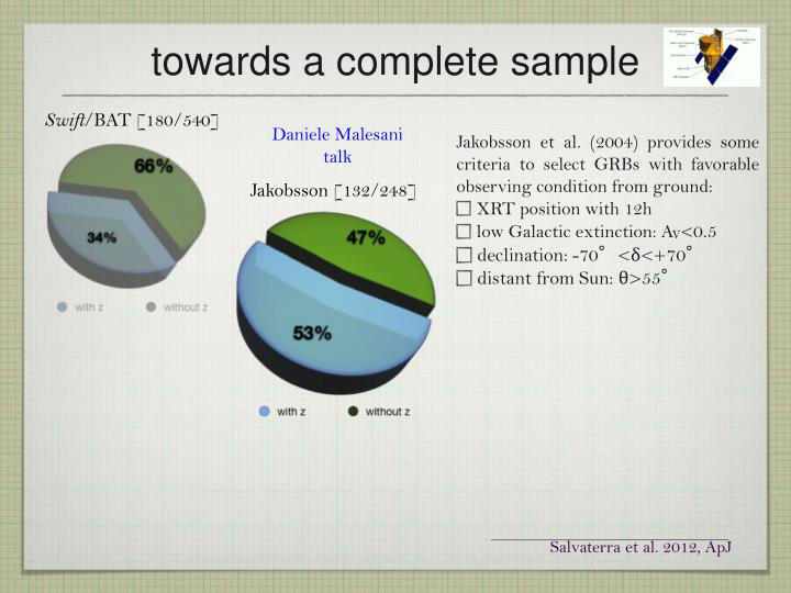 towards a complete sample