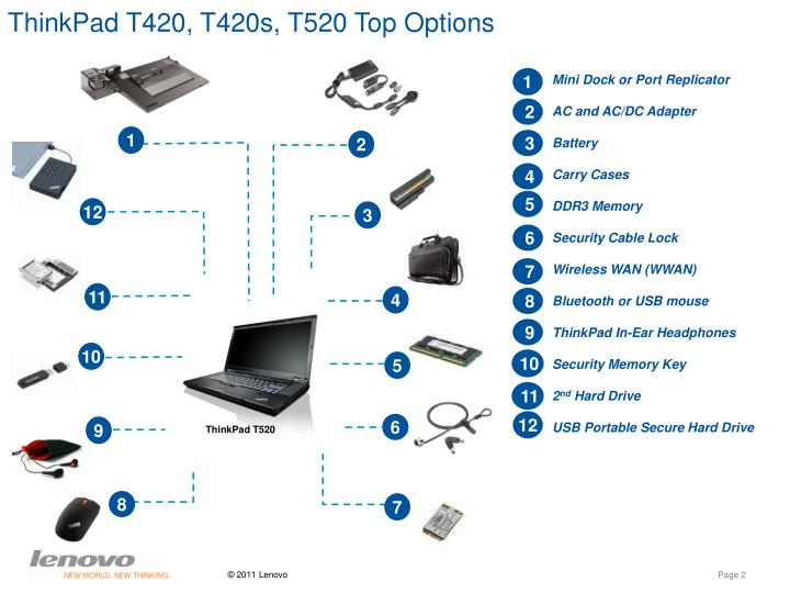 Thinkpad t420 t420s t520 top options1