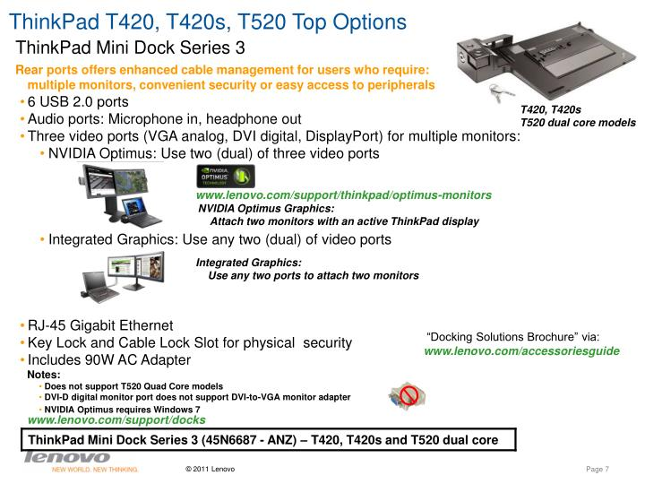 ThinkPad T420, T420s, T520 Top Options