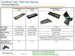 thinkpad t420 t520 top options