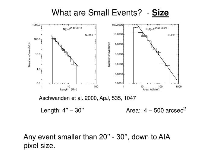What are Small Events?  -