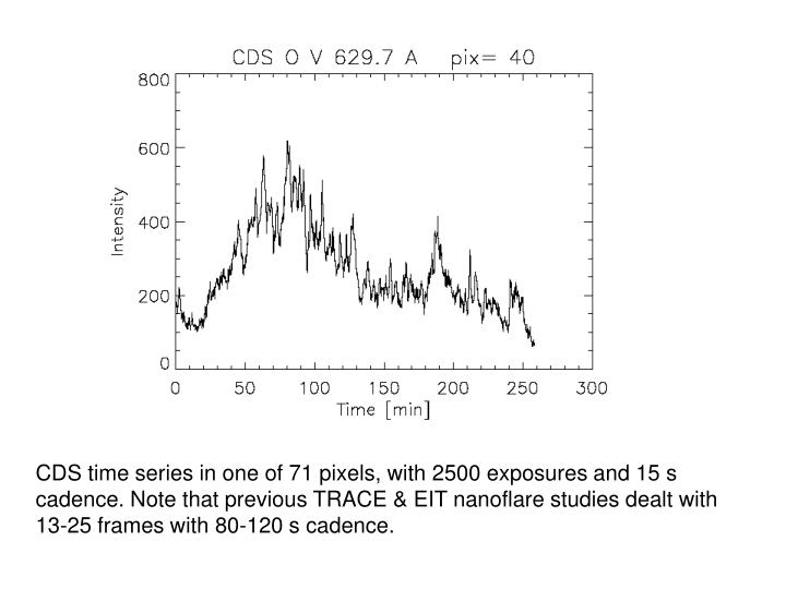 CDS time series in one of 71 pixels, with 2500 exposures and 15 s cadence. Note that previous TRACE & EIT nanoflare studies dealt with 13-25 frames with 80-120 s cadence.