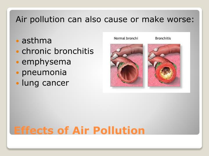 Air pollution can also cause or make worse: