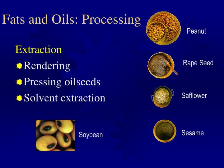 Fats and Oils: Processing