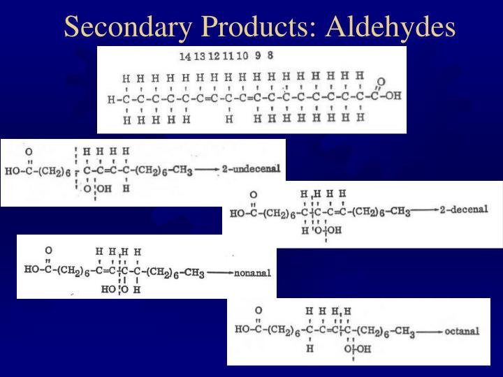 Secondary Products: Aldehydes