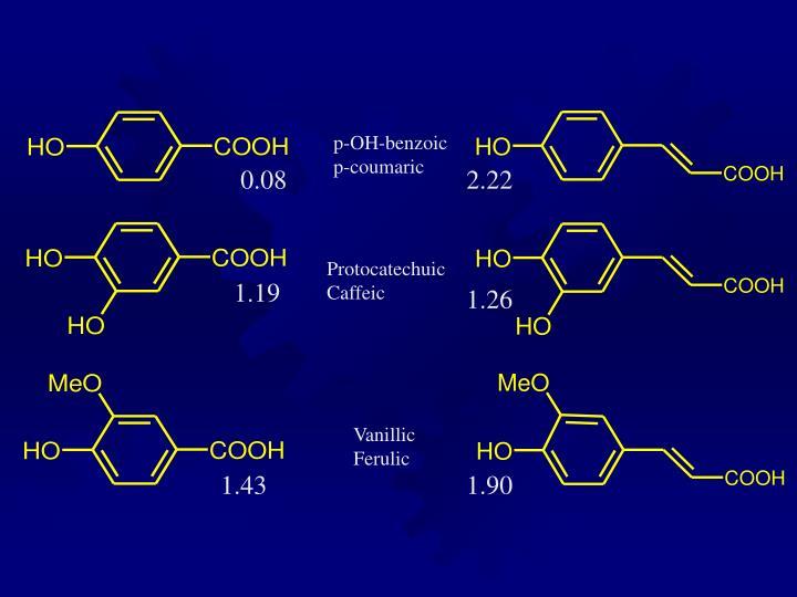p-OH-benzoic